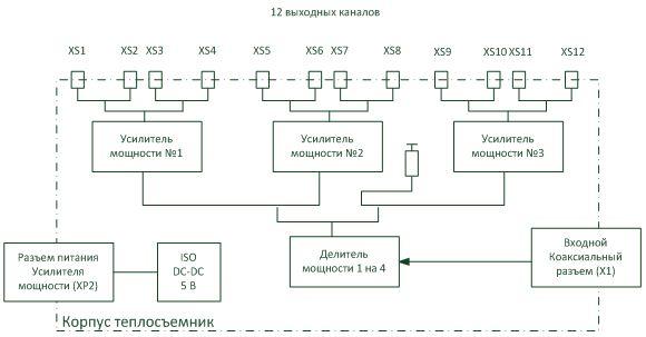 Структурная схема AР1-12
